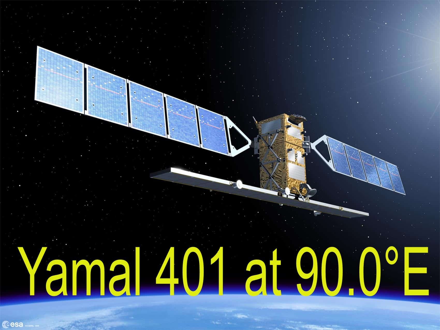Yamal 401 at 90.0°E