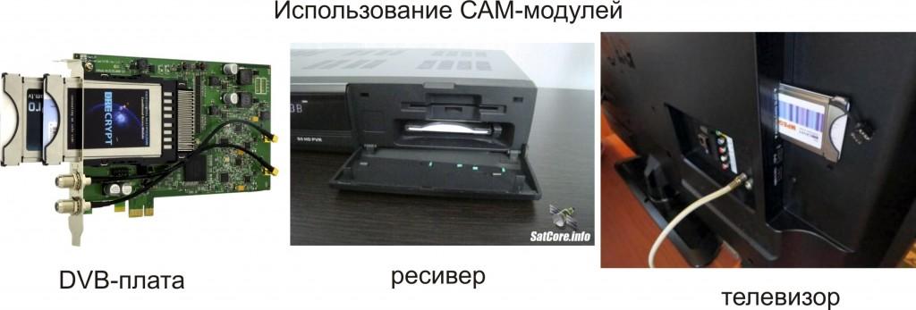САМ модули