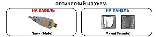 оптический разъем