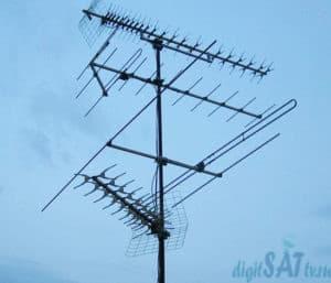 Направление антенны