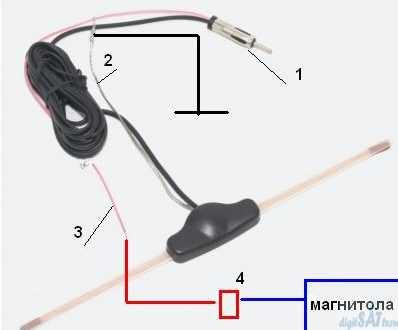 FM антенна